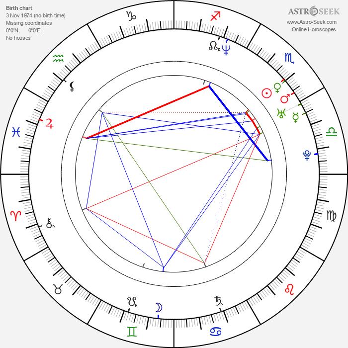 Émilie Alibert - Astrology Natal Birth Chart