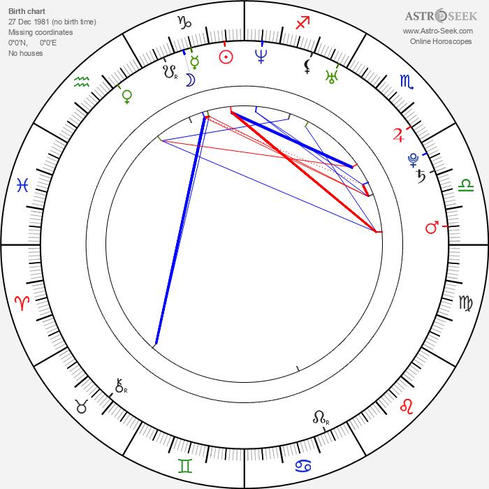 Emilie de Ravin - Astrology Natal Birth Chart