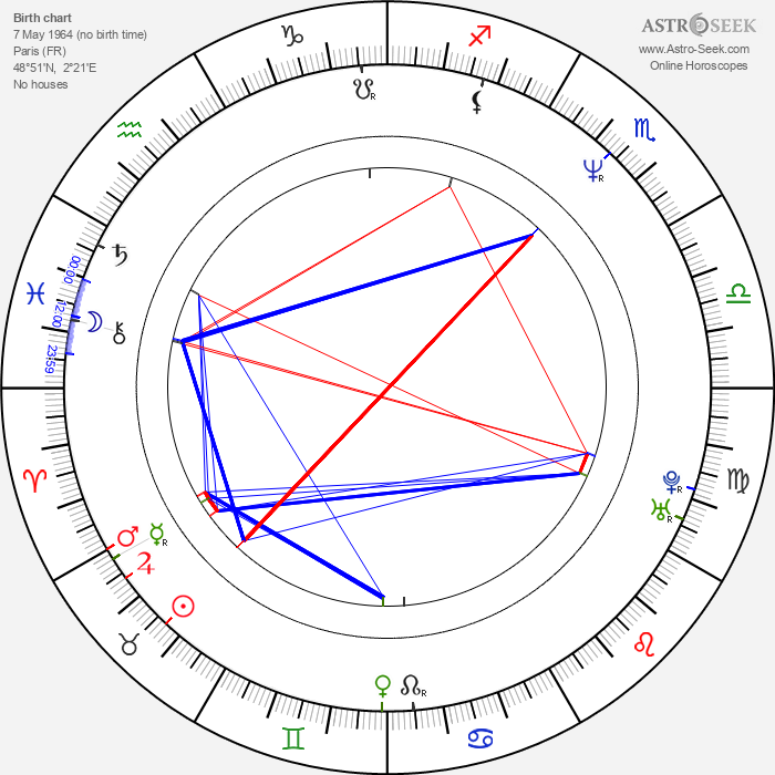 Emilie Deleuze - Astrology Natal Birth Chart