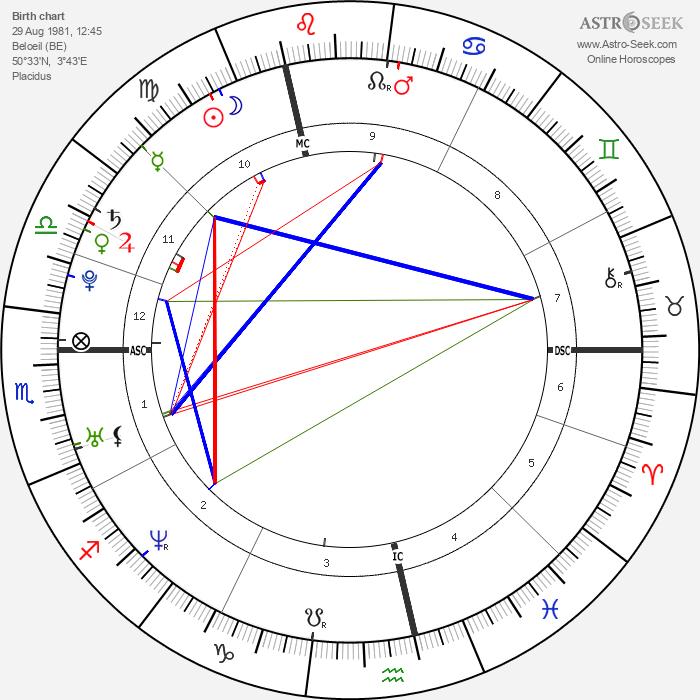 Émilie Dequenne - Astrology Natal Birth Chart