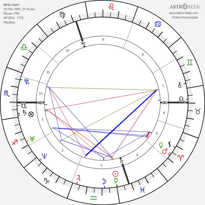 Emilie Tanay - Astrology Natal Birth Chart