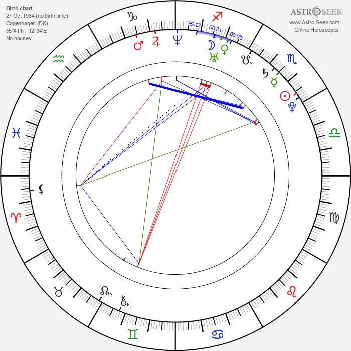Emilie Ullerup - Astrology Natal Birth Chart