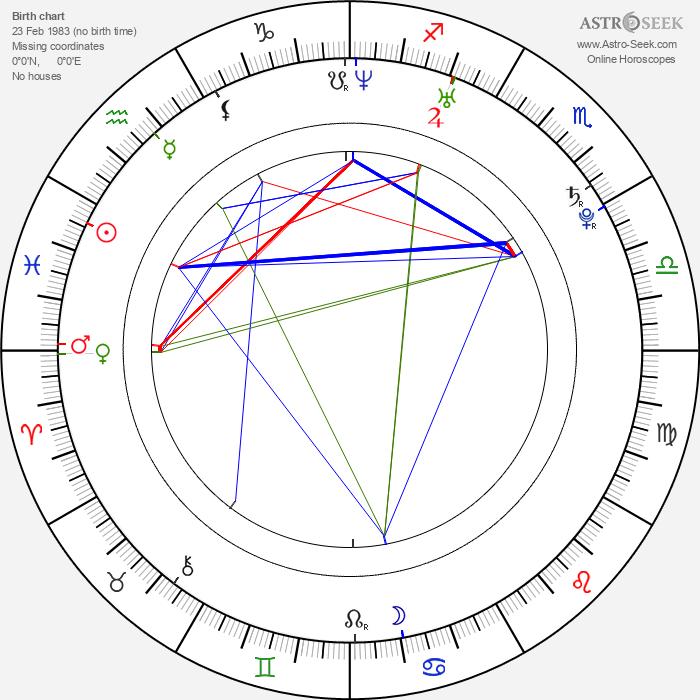 Emily Blunt - Astrology Natal Birth Chart