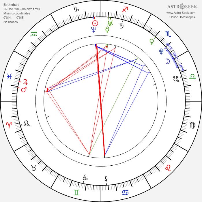 Emily Fleeshman - Astrology Natal Birth Chart