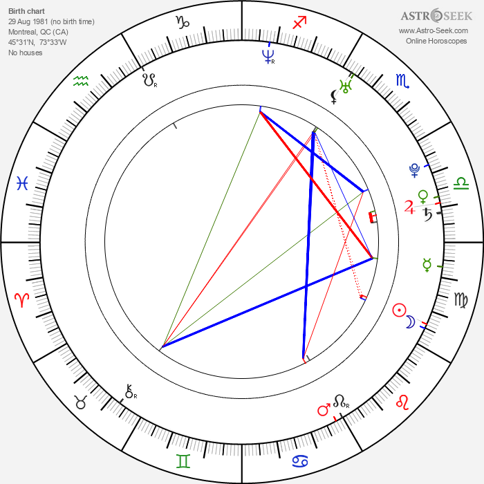 Emily Hampshire - Astrology Natal Birth Chart