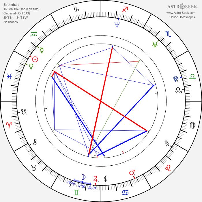 Emily Harper - Astrology Natal Birth Chart