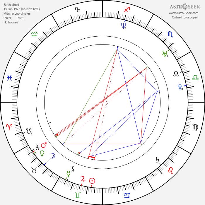 Emily Harrison - Astrology Natal Birth Chart