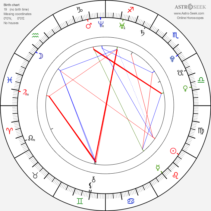 Emily Kaiho - Astrology Natal Birth Chart