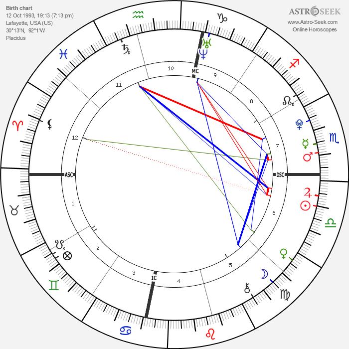 Emily Kershaw - Astrology Natal Birth Chart
