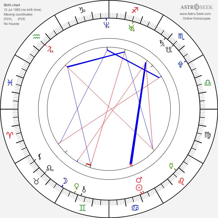 Emily Kinney - Astrology Natal Birth Chart