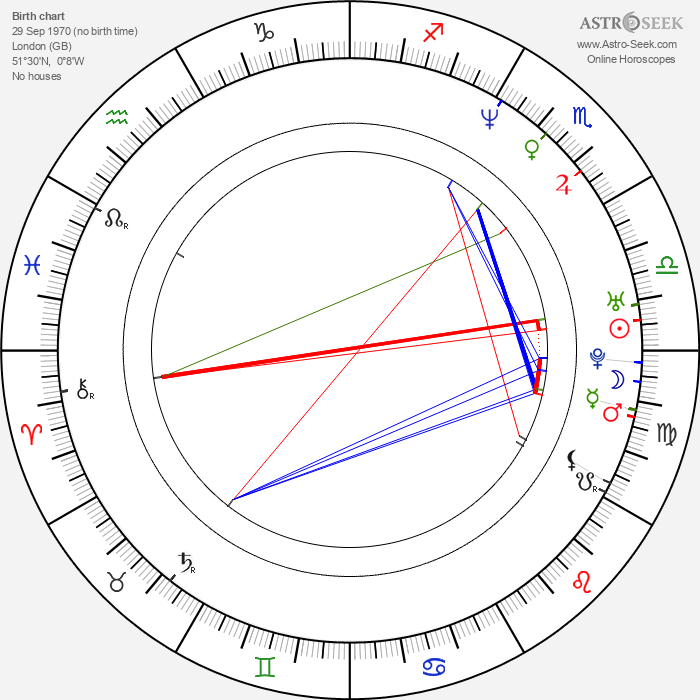 Emily Lloyd - Astrology Natal Birth Chart