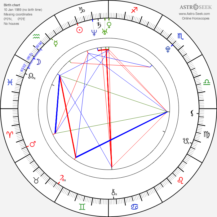 Emily Meade - Astrology Natal Birth Chart