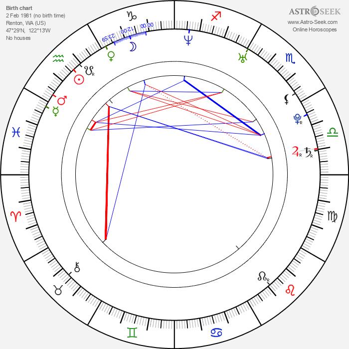 Emily Rose - Astrology Natal Birth Chart
