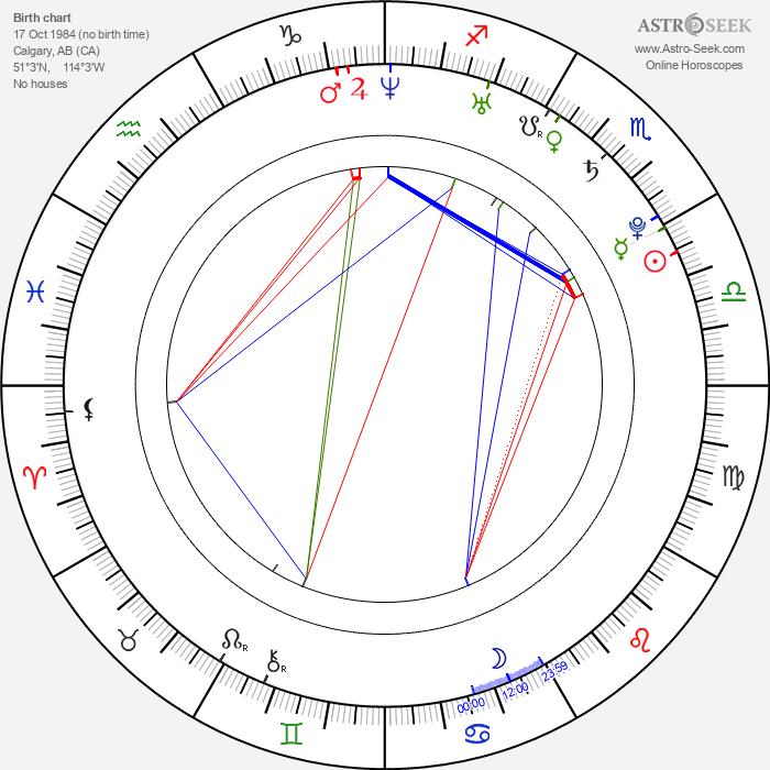Emily Schooley - Astrology Natal Birth Chart