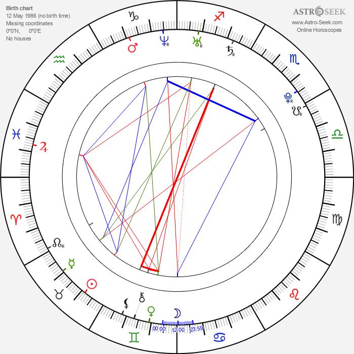 Emily VanCamp - Astrology Natal Birth Chart