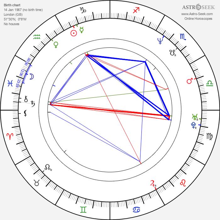 Emily Watson - Astrology Natal Birth Chart