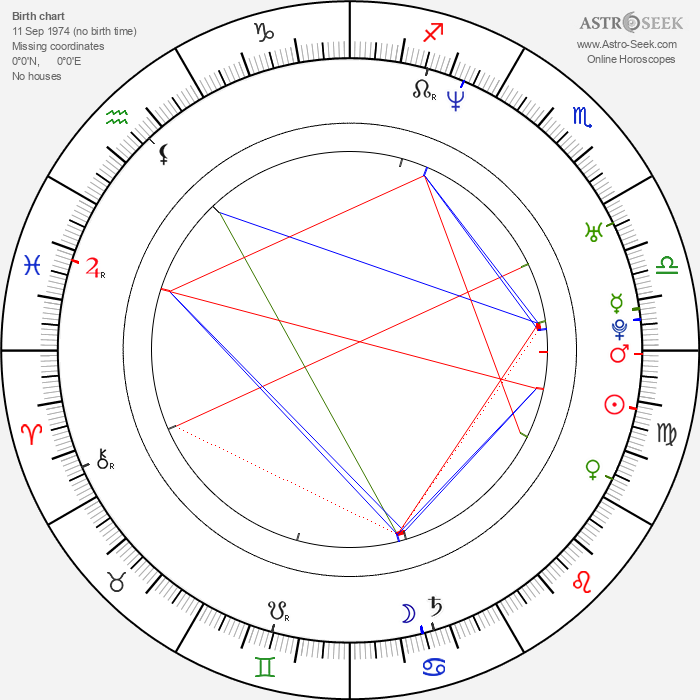 Emin Toprak - Astrology Natal Birth Chart
