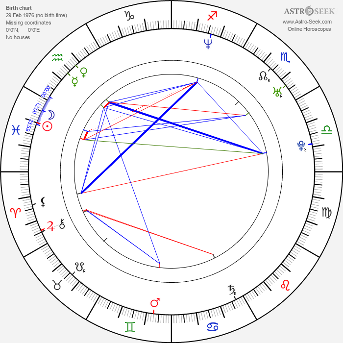 Emma Barton - Astrology Natal Birth Chart