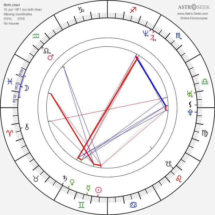 Emma Campbell - Astrology Natal Birth Chart