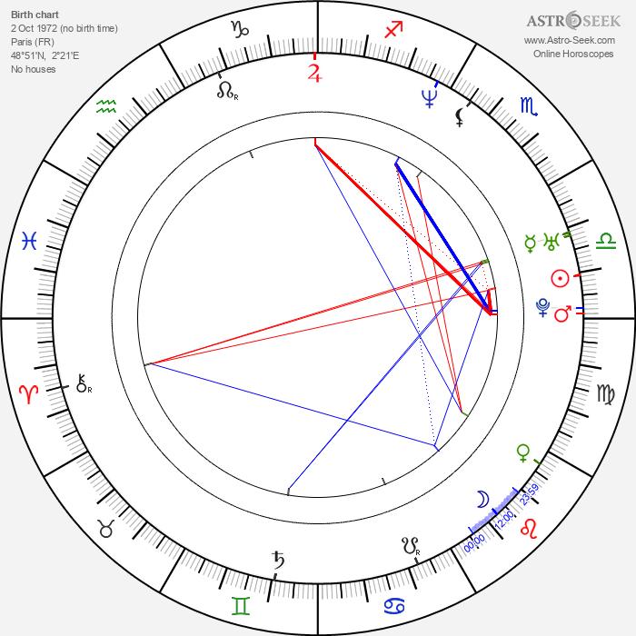 Emma Colberti - Astrology Natal Birth Chart