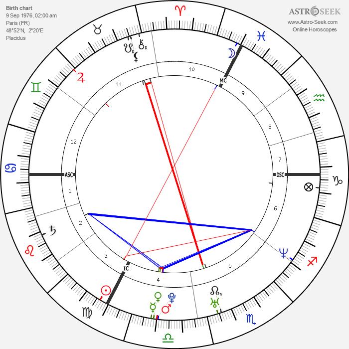 Emma de Caunes - Astrology Natal Birth Chart
