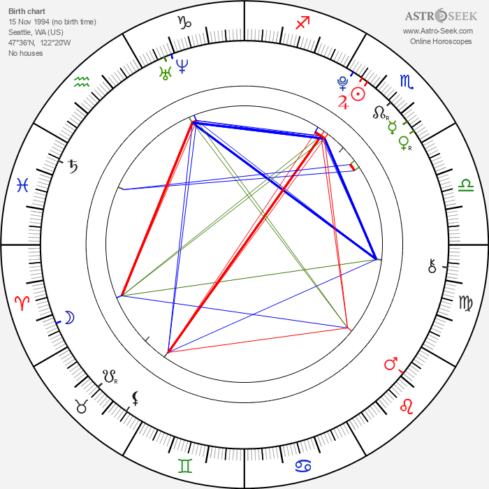 Emma Dumont - Astrology Natal Birth Chart