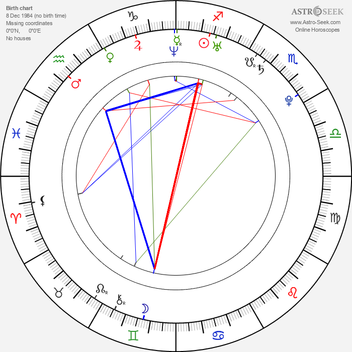 Emma Green - Astrology Natal Birth Chart
