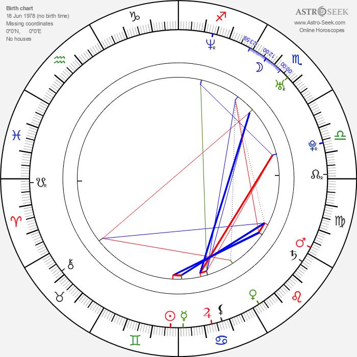 Emma Heming - Astrology Natal Birth Chart