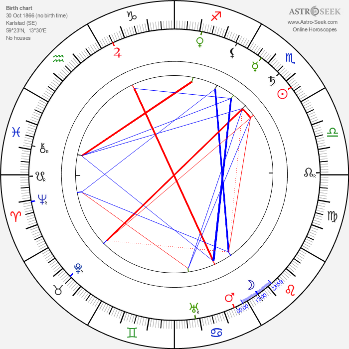 Emma Meissner - Astrology Natal Birth Chart
