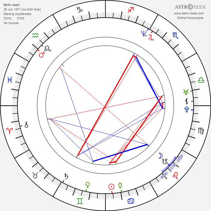 Emma Noble - Astrology Natal Birth Chart