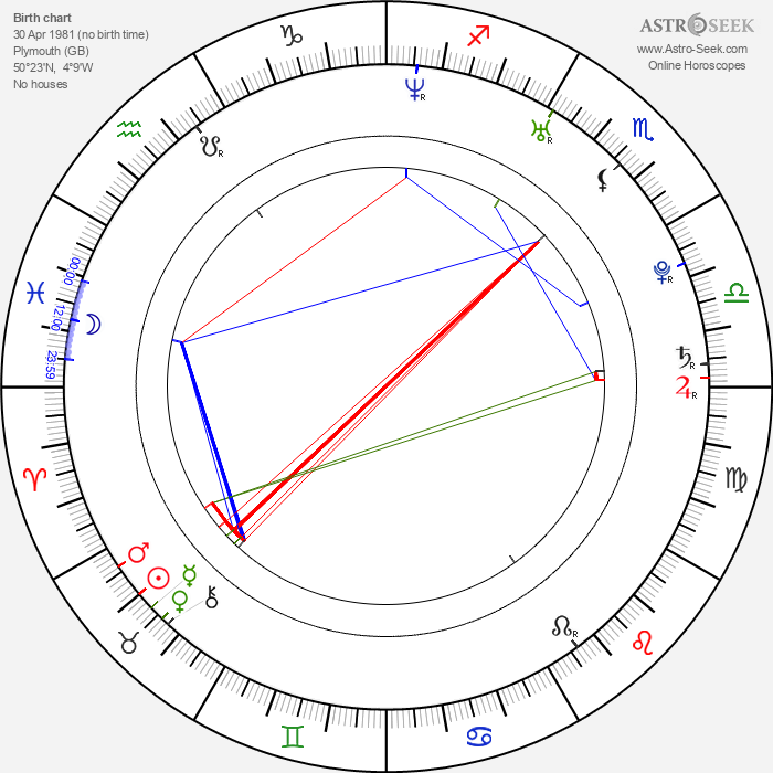 Emma Pierson - Astrology Natal Birth Chart