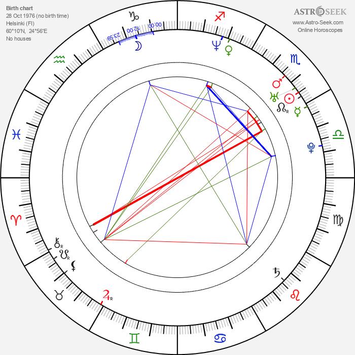 Emma Salokoski - Astrology Natal Birth Chart