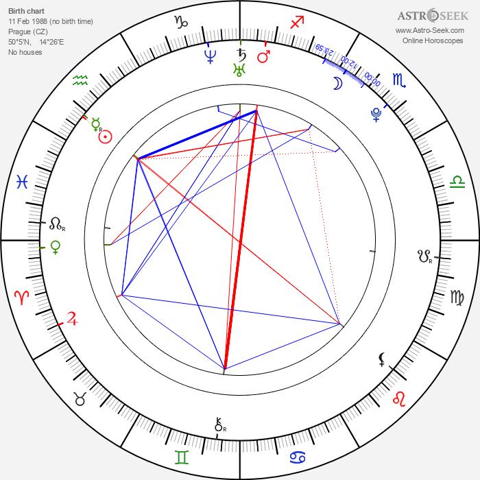 Emma Smetana - Astrology Natal Birth Chart
