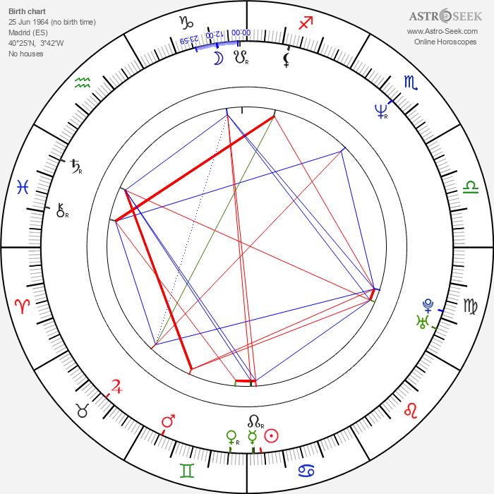 Emma Suárez - Astrology Natal Birth Chart