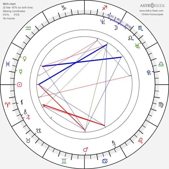 Emma Willis - Astrology Natal Birth Chart
