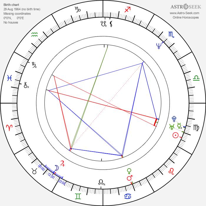 Emmanuel Bilodeau - Astrology Natal Birth Chart