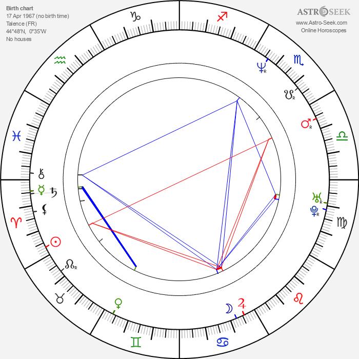 Emmanuel Itier - Astrology Natal Birth Chart