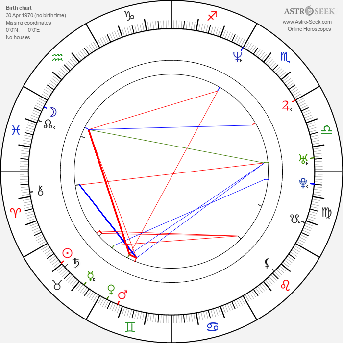 Emmanuel Mouret - Astrology Natal Birth Chart