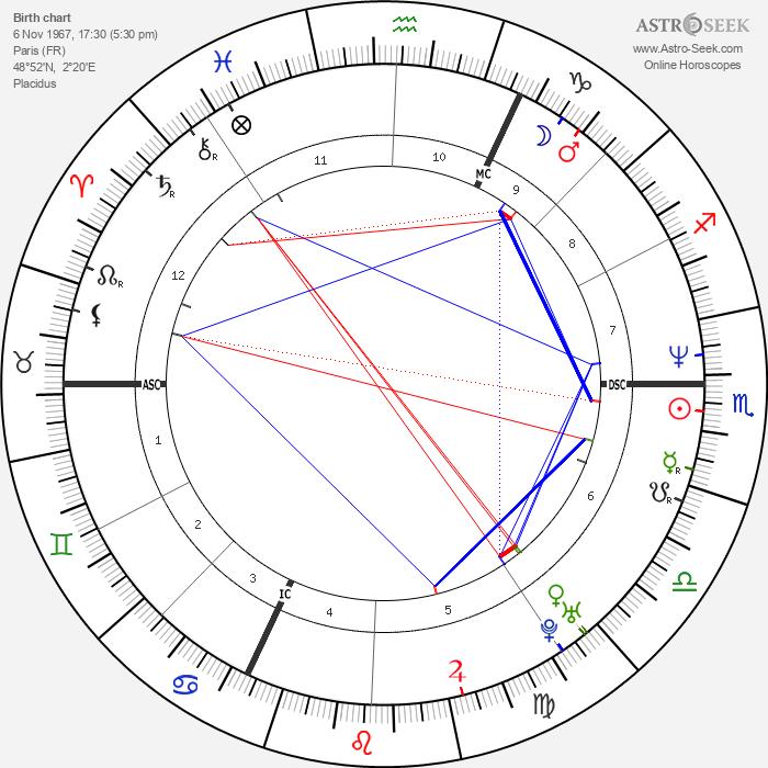 Emmanuelle Bercot - Astrology Natal Birth Chart