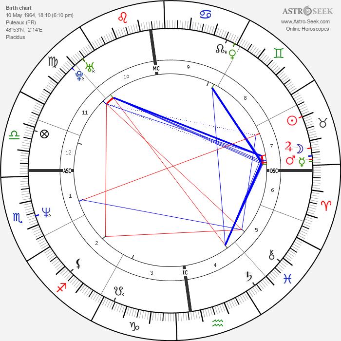 Emmanuelle Devos - Astrology Natal Birth Chart