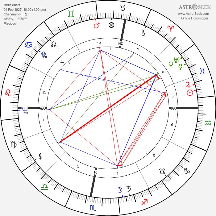 Emmanuelle Riva - Astrology Natal Birth Chart