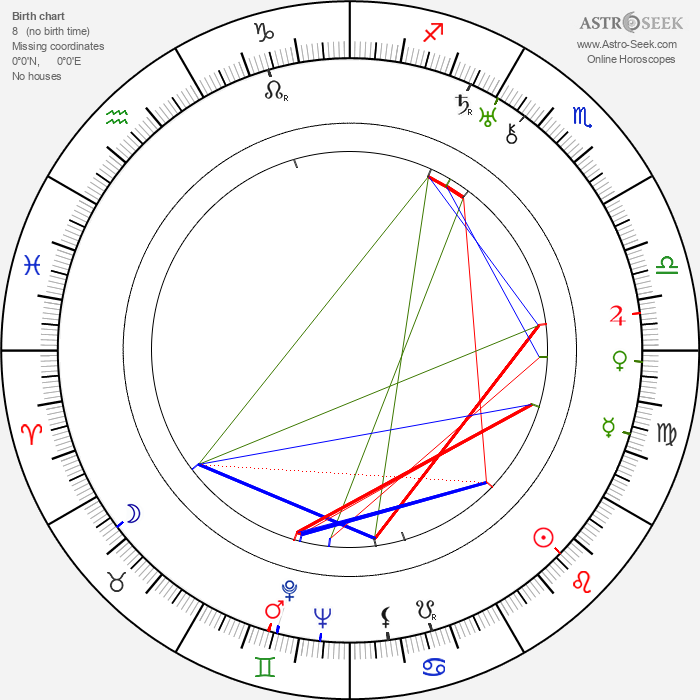 Emmanuil Geller - Astrology Natal Birth Chart