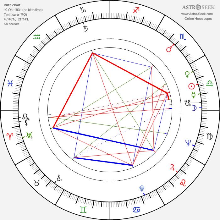 Emmerich Schäffer - Astrology Natal Birth Chart
