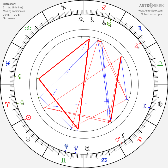 Emmi Jurkka - Astrology Natal Birth Chart