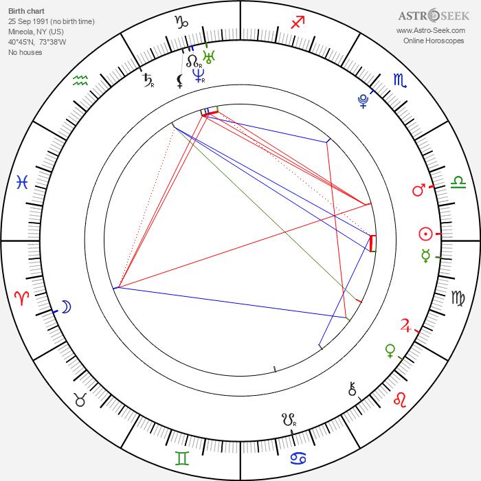 Emmy Clarke - Astrology Natal Birth Chart