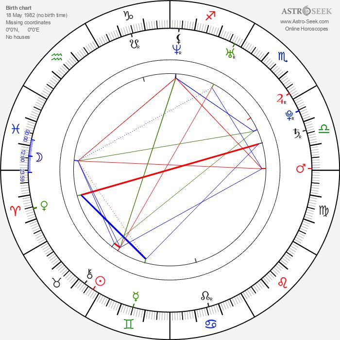 Emmy Robbin - Astrology Natal Birth Chart