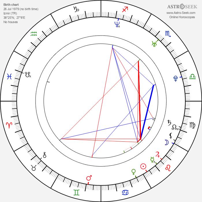 Engin Altan Düzyatan - Astrology Natal Birth Chart