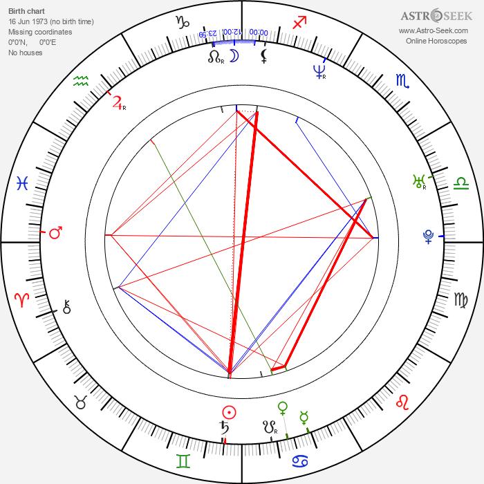 Enid-Raye Adams - Astrology Natal Birth Chart