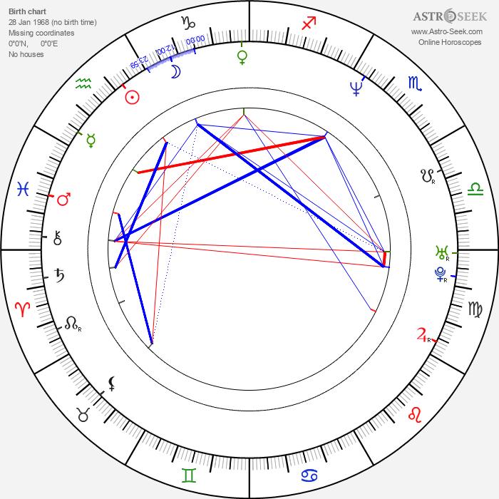 Enikö Börcsök - Astrology Natal Birth Chart