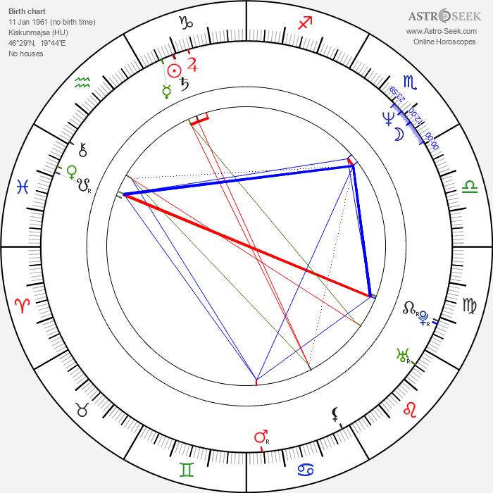 Enikő Eszenyi - Astrology Natal Birth Chart